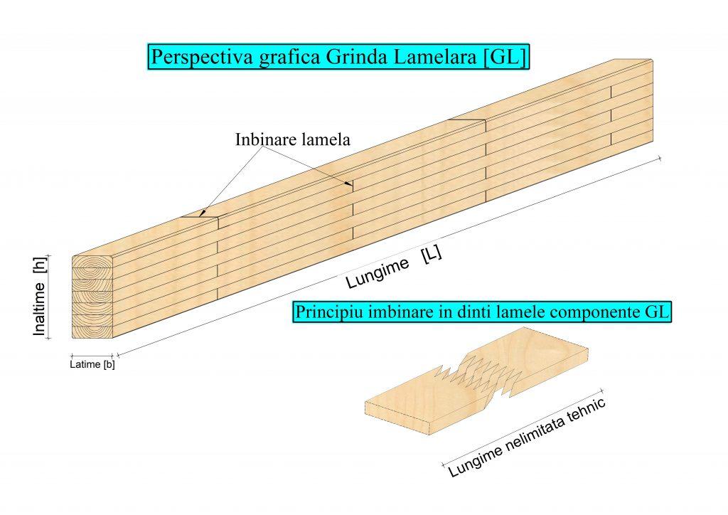 Imbinare in dinti lemn lamelar